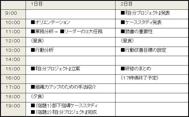 行動力アップ研修のカリキュラム日程表